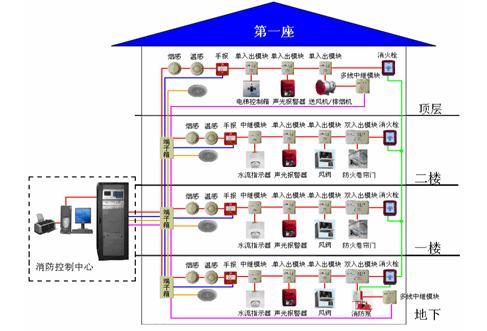 深圳市路遥信息科技有限公司