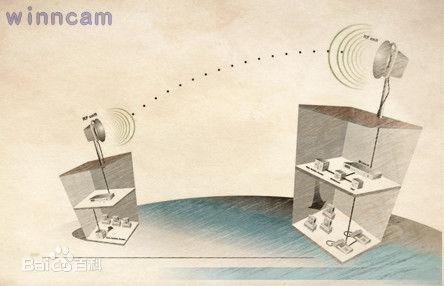 无线网桥SRRC认证怎么做,哪家做的比较好