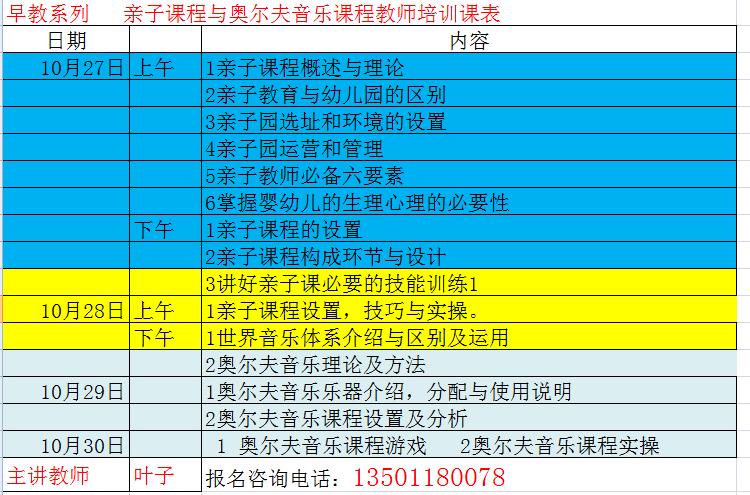 大兴林校路早期教育亲子指导师证研习班最后一期报
