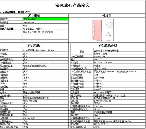 广州电子学生证报价_广州电子学生证招商加盟_上学啦供