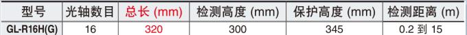 供應日本原裝現貨GL-R16H安全光柵