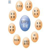 兰溪金蝶超市财务软件
