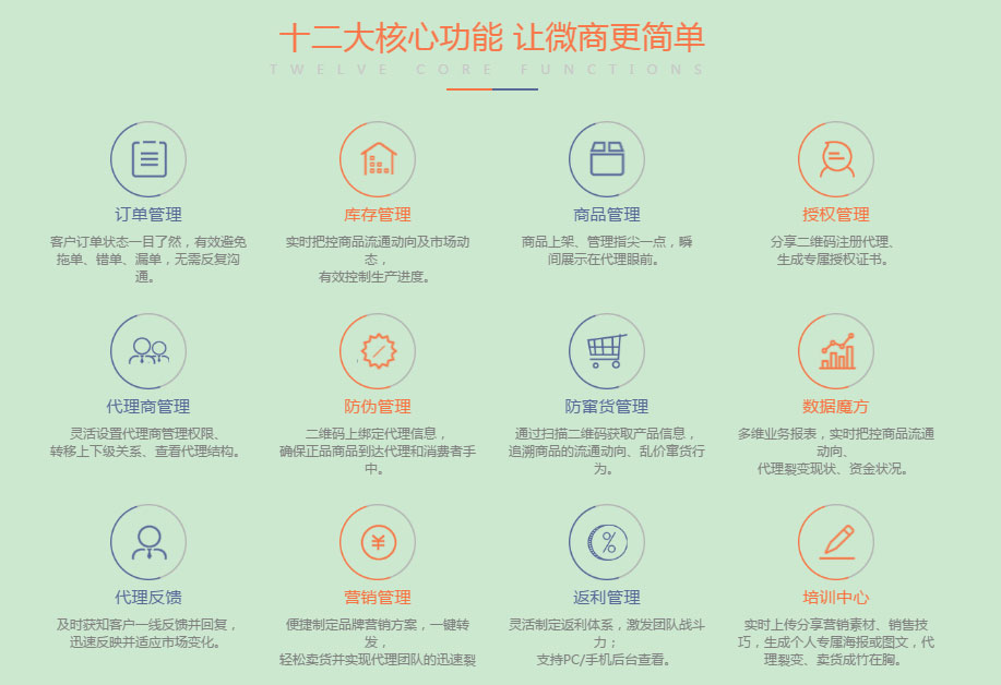 微商crm系统_图赢微商管理系统