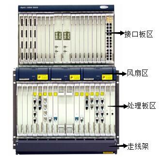 华为OSN3500光端机代理商