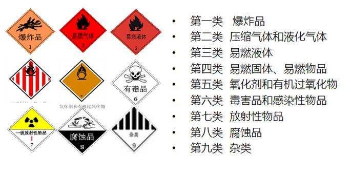 美国危险品香港进口清关费用多少深圳危险品进口报关代理公司