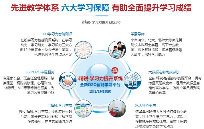上海2018年小学寒假辅导班收费情况|四年级数